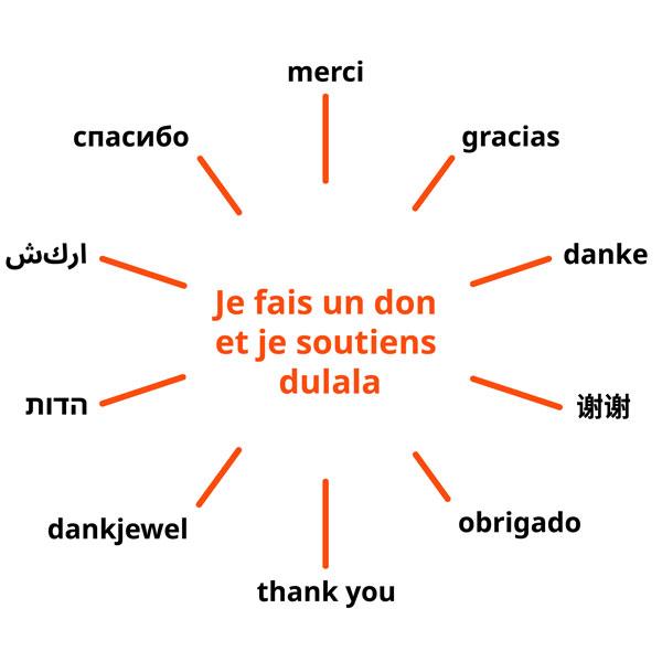 Faire un don à l'association DULALA
